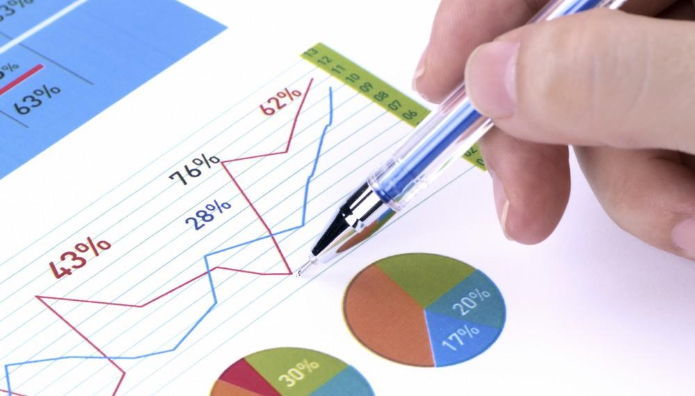 Финансиска анализа